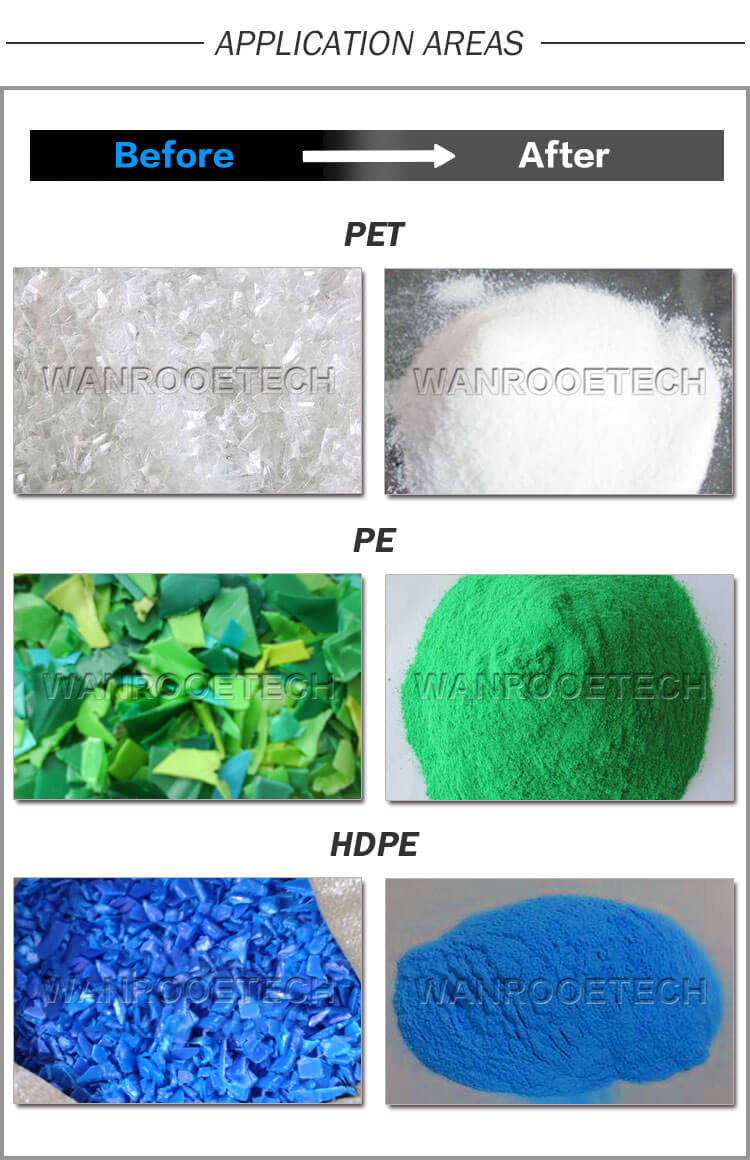 PE LLDPE LDPE Plastic Rotomolding Pulverizer application